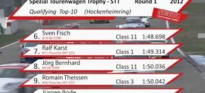 1. Lauf STT H&R Cup Hockenheim